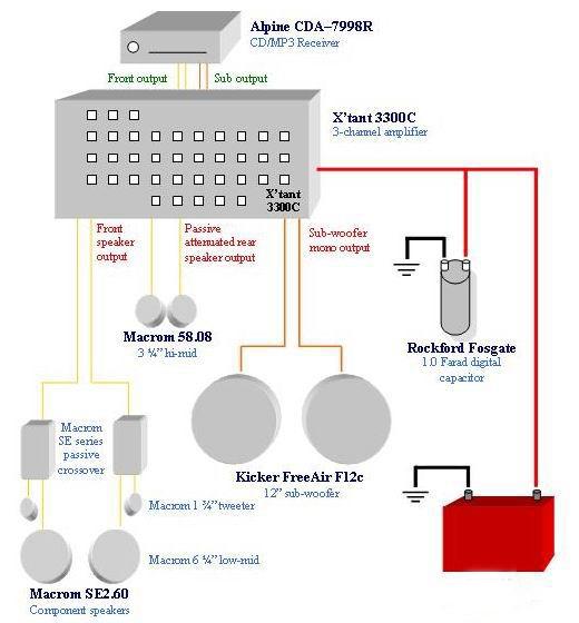 rockford fosgate 1 farad capacitor manual